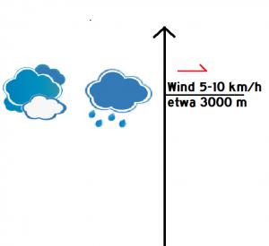 wind_wolken_kachelmannwetter