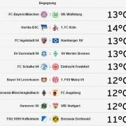 Bundesliga0615