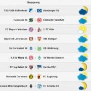 Bundesliga1015