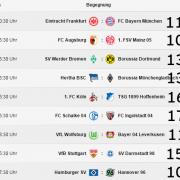 Bundesliga1115
