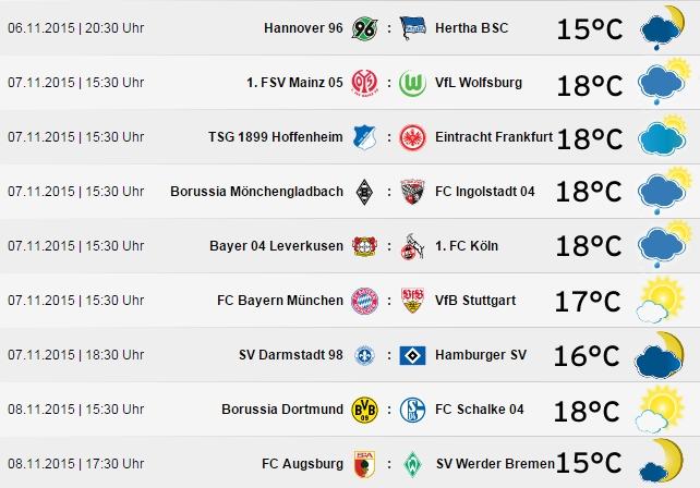 Bundesliga1215