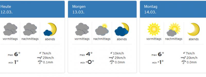 Wetter Cam Berlin