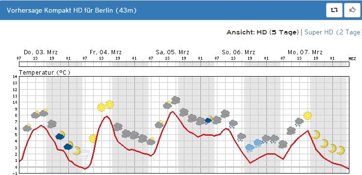 berlin_we