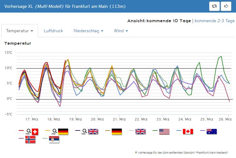 frankfurt45634_trend