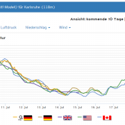 160709regenbogen_trend
