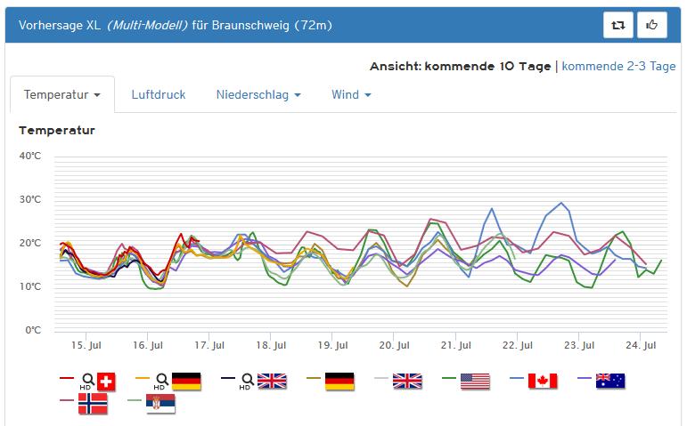 160714braunschweig_trend