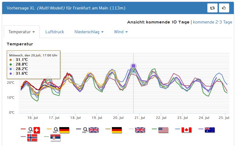 160715frankfurt_trend