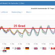 160902regenbogen_trend