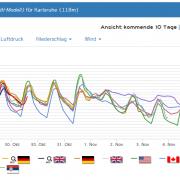 161028regenbogen_trend