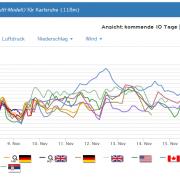 161107regenbogen_trend