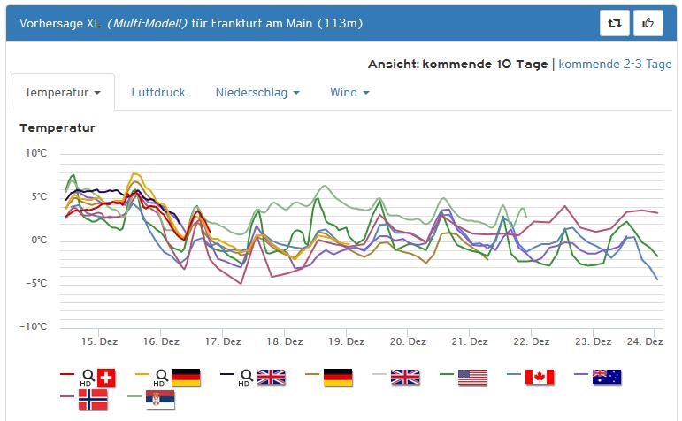 161214frankfurt_trend