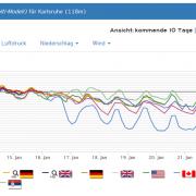 170113regenbogen_trend