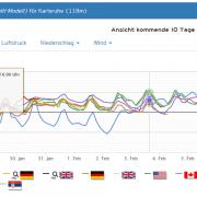 170128regenbogen_trend