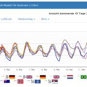 170503regenbogen_trend