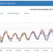 170521regenbogen_trend