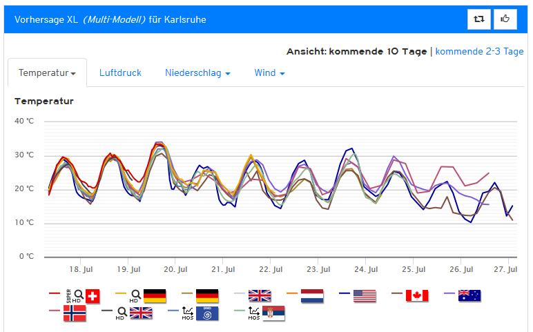 170717regenbogen_trend