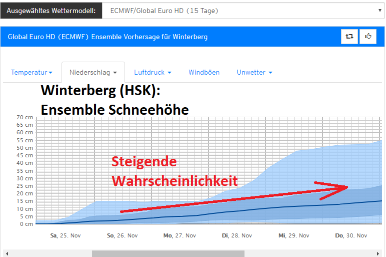 schnee_winterberg