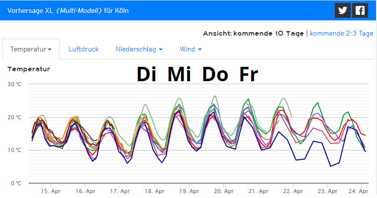 trend_koeln